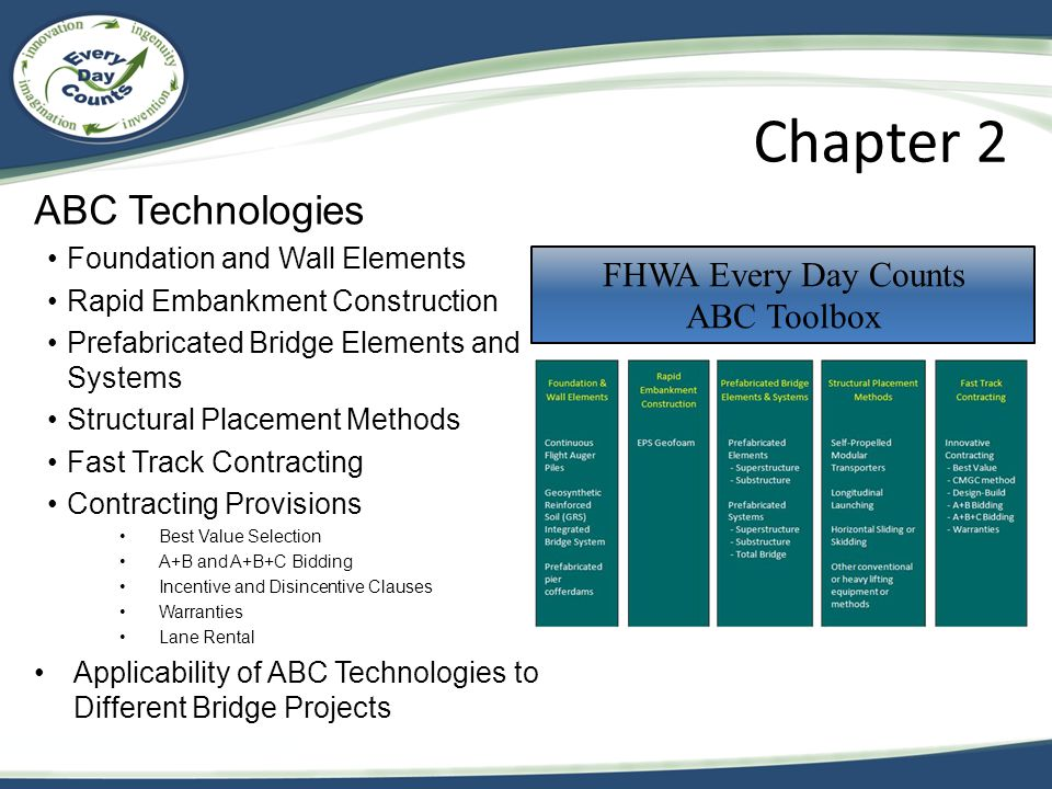 Chapter 2 ABC Technologies FHWA Every Day Counts ABC Toolbox
