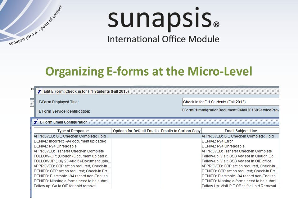 Organizing E-forms at the Micro-Level