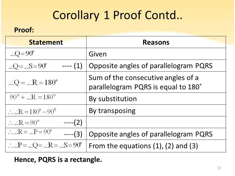 Corollary 1 Proof Contd.. Proof: Hence, PQRS is a rectangle. Statement