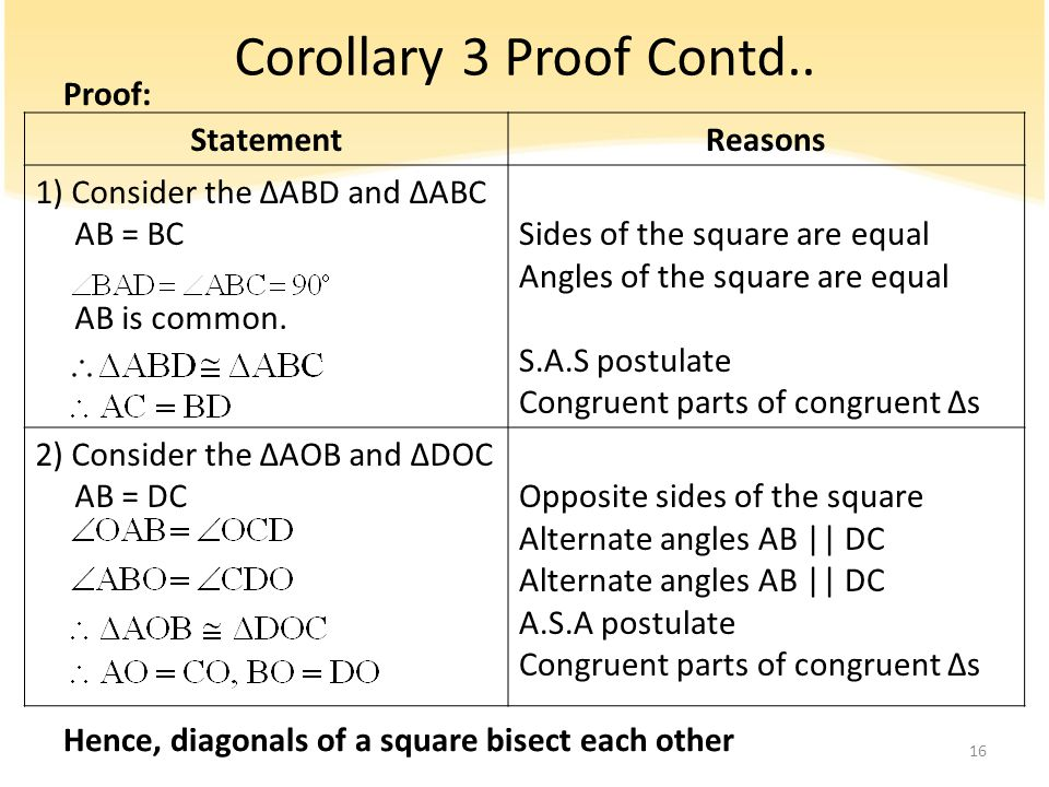 Corollary 3 Proof Contd.. Proof: Hence, diagonals of a square bisect each other Statement. Reasons.
