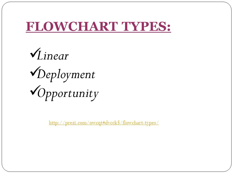 Linear Deployment Opportunity FLOWCHART TYPES: