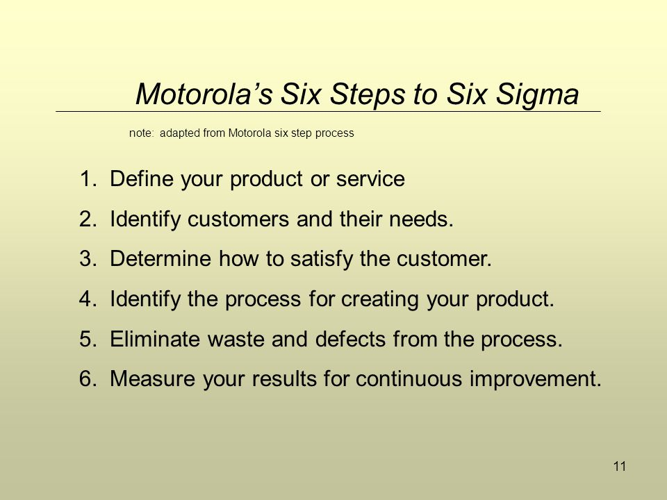 Motorola's Six Steps to Six Sigma