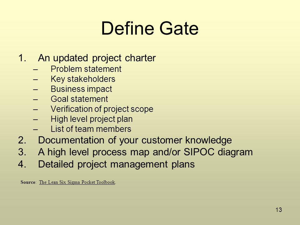 Define Gate An updated project charter