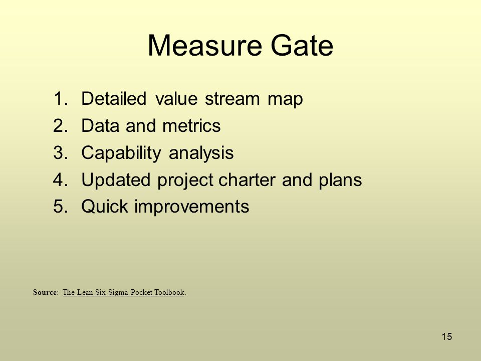Measure Gate Detailed value stream map Data and metrics