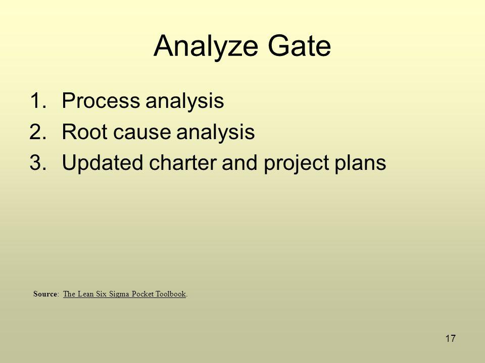 Analyze Gate Process analysis Root cause analysis