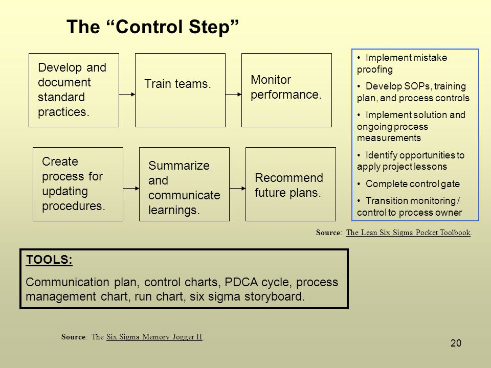 The Control Step Develop and document standard practices.