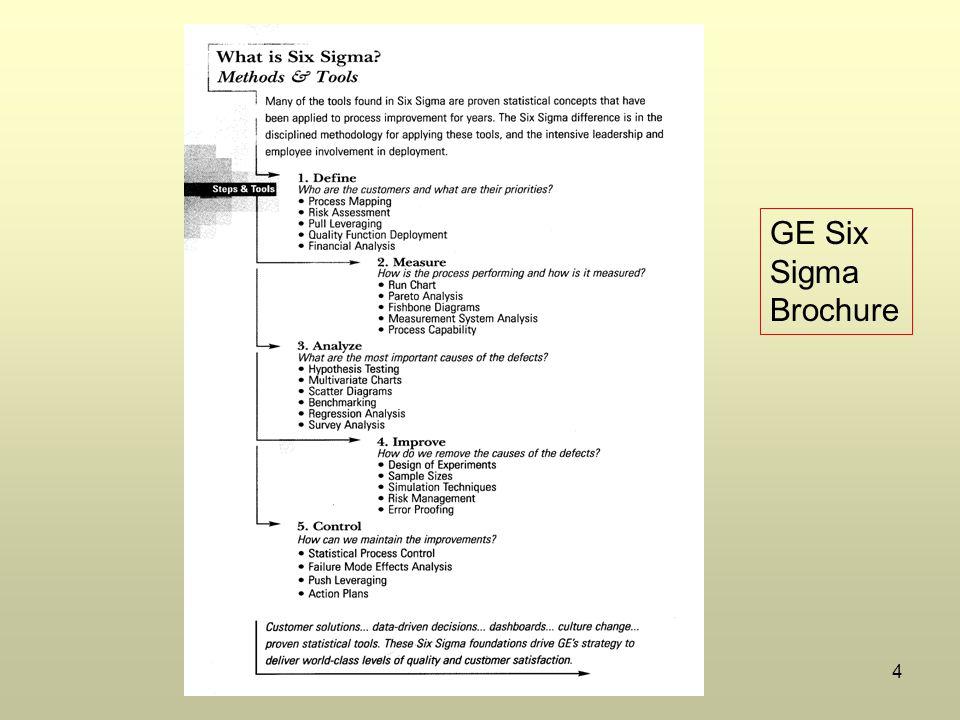 GE Six Sigma Brochure