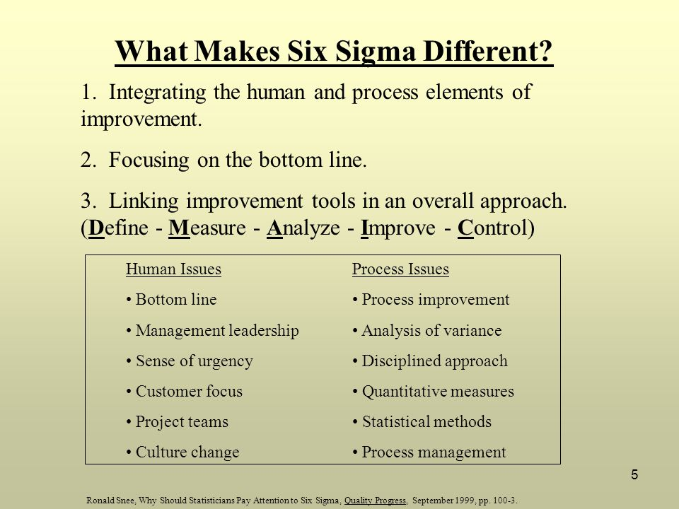 What Makes Six Sigma Different