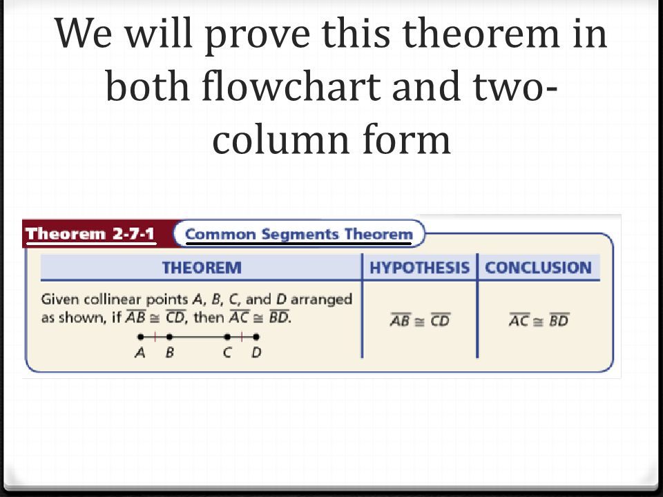 We will prove this theorem in both flowchart and two-column form
