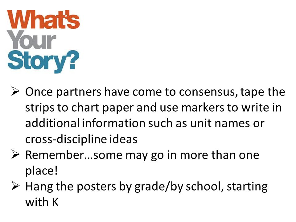 Once partners have come to consensus, tape the strips to chart paper and use markers to write in additional information such as unit names or cross-discipline ideas