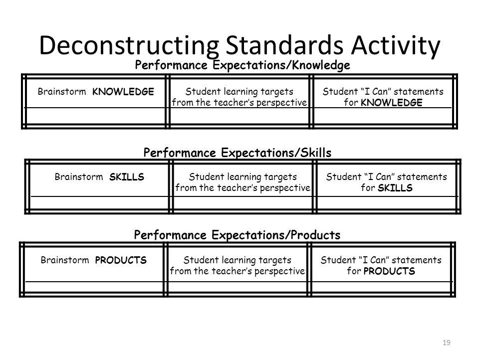 Deconstructing Standards Activity