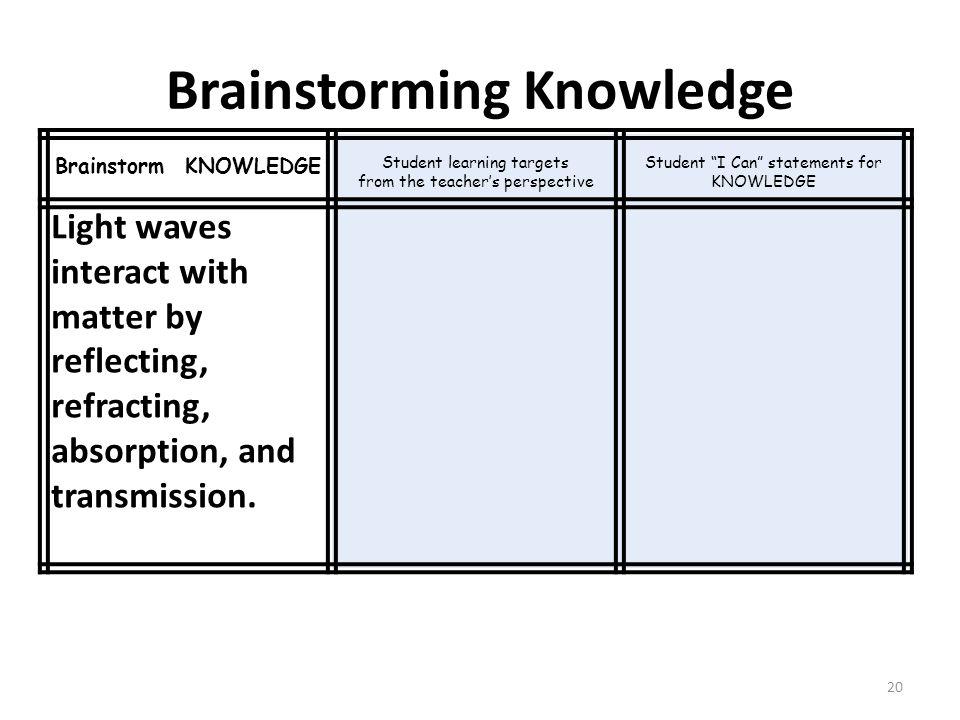 Brainstorming Knowledge