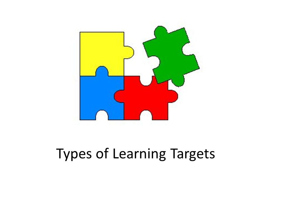 Types of Learning Targets
