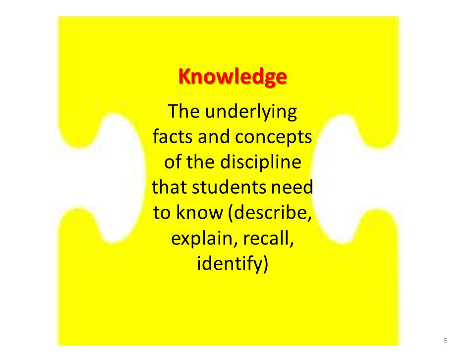 Knowledge The underlying facts and concepts of the discipline that students need to know (describe, explain, recall, identify)