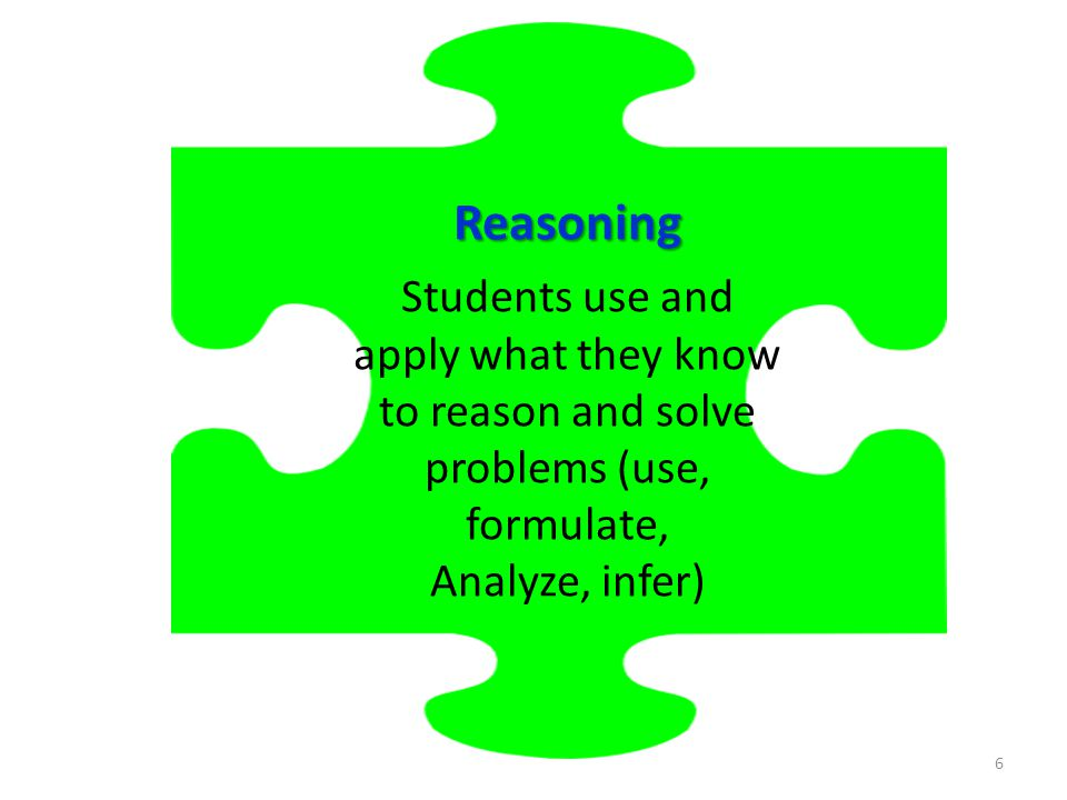 Reasoning Students use and apply what they know to reason and solve problems (use, formulate, Analyze, infer)