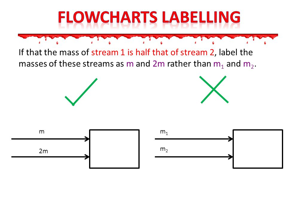 Flowcharts LABELLING If that the mass of stream 1 is half that of stream 2, label the masses of these streams as m and 2m rather than m1 and m2.