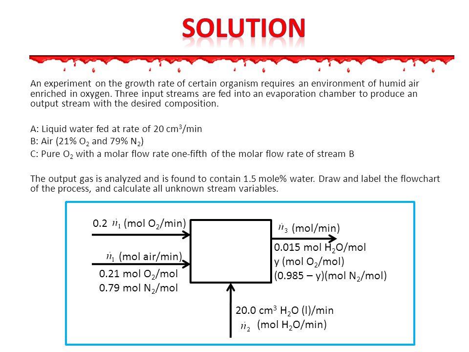 solution 0.2 (mol O2/min) (mol/min) 0.015 mol H2O/mol y (mol O2/mol)