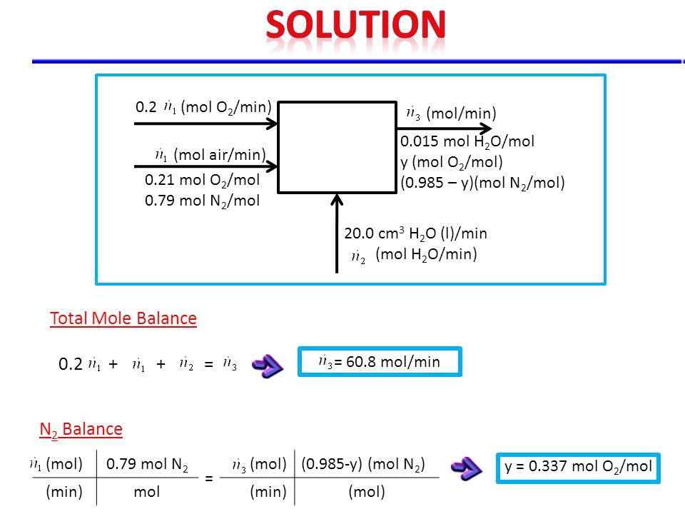 solution Total Mole Balance 0.2 + + = N2 Balance 0.2 (mol O2/min)