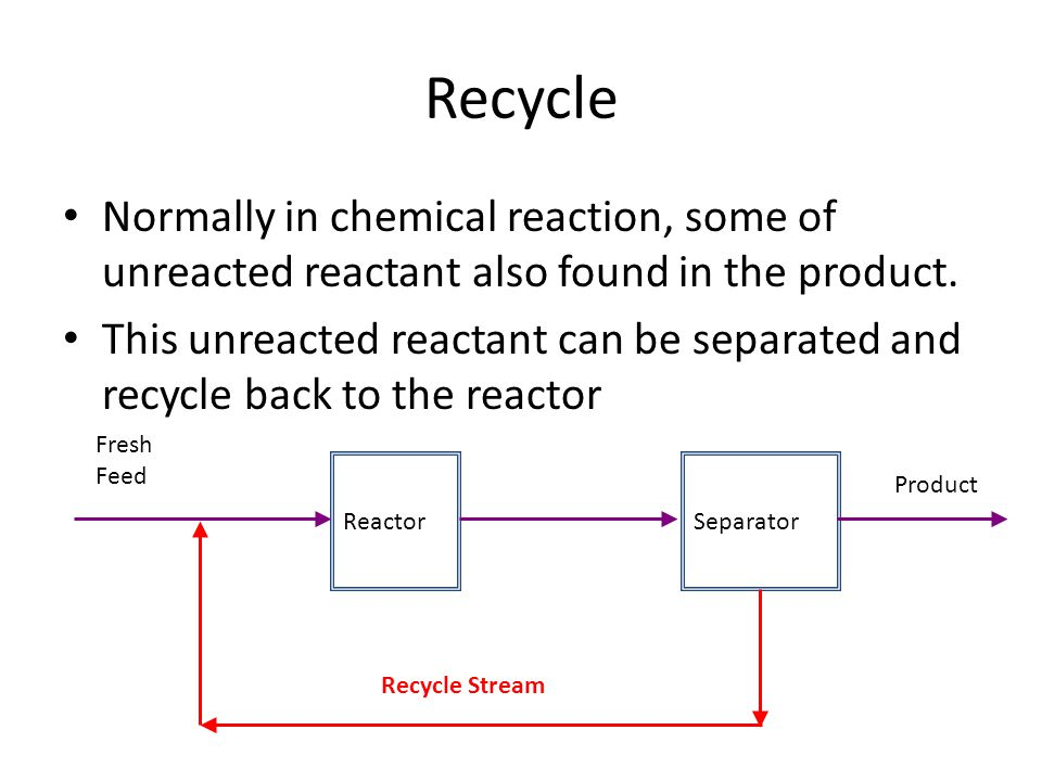Recycle Normally in chemical reaction, some of unreacted reactant also found in the product.