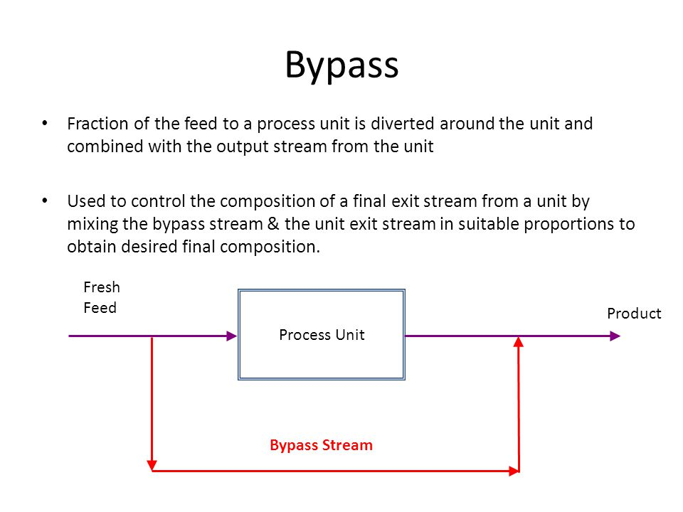 Bypass Fraction of the feed to a process unit is diverted around the unit and combined with the output stream from the unit.