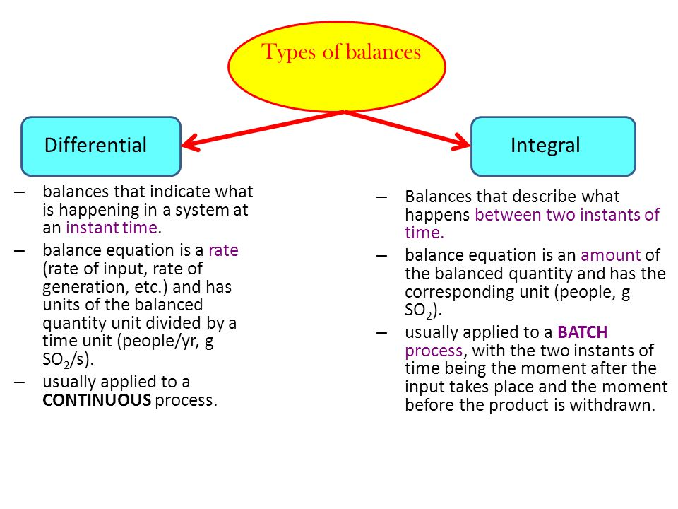 Types of balances Differential Integral