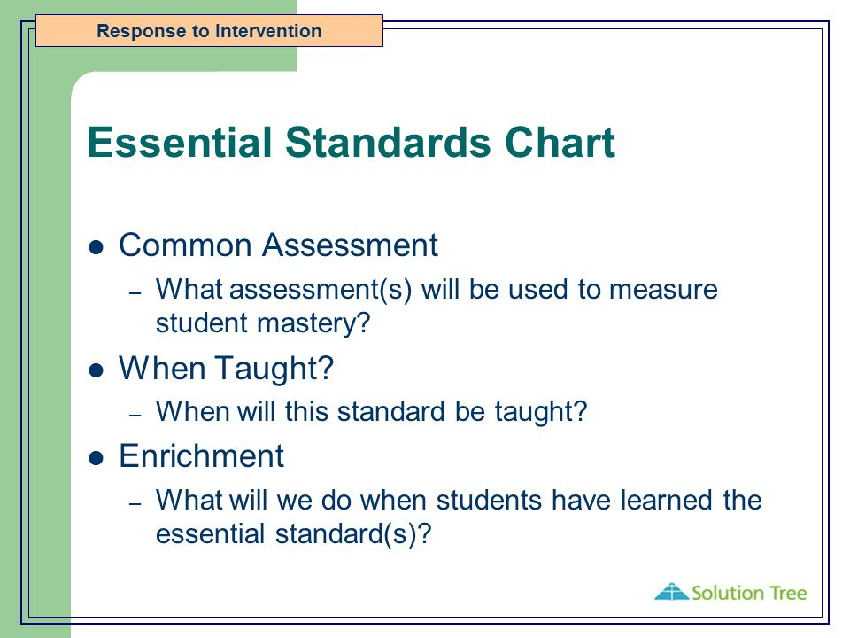 Essential Standards Chart