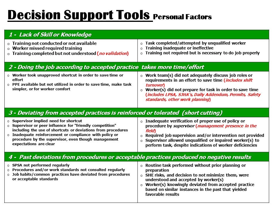 Decision Support Tools Personal Factors