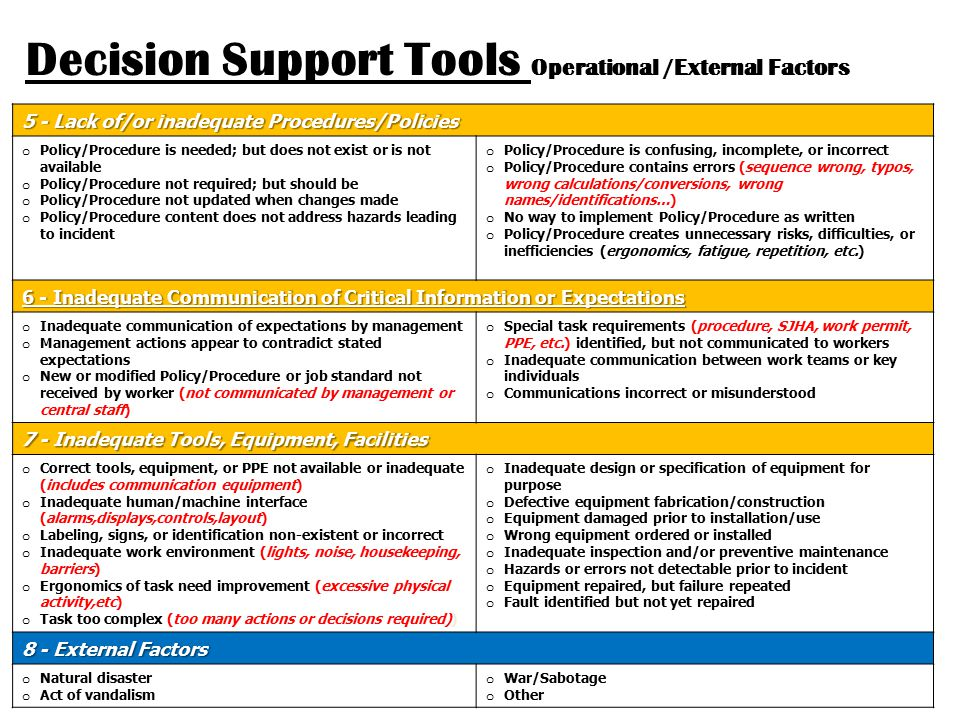 Decision Support Tools Operational /External Factors