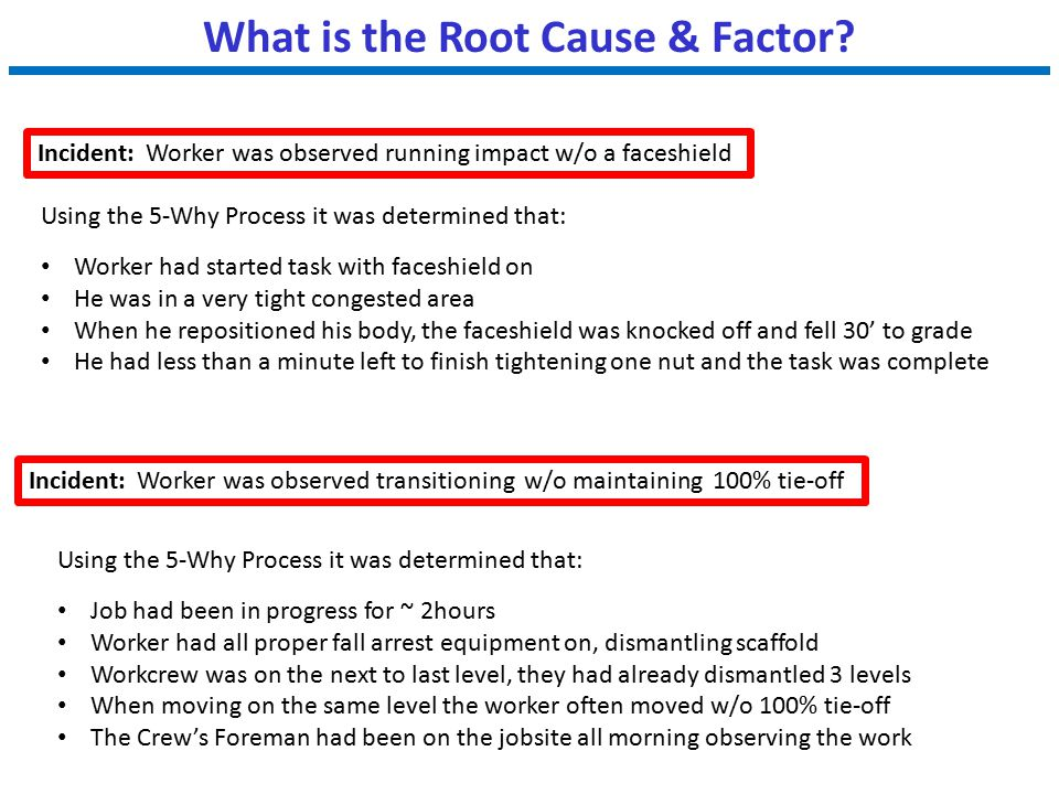 What is the Root Cause & Factor