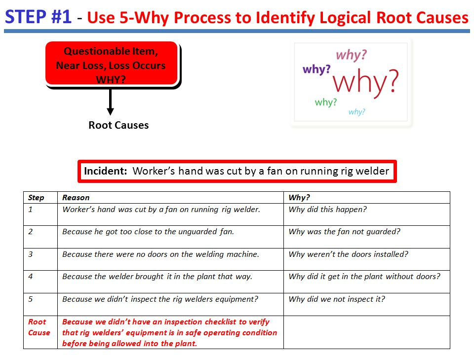 STEP #1 - Use 5-Why Process to Identify Logical Root Causes