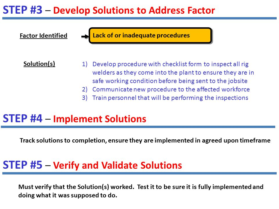 STEP #3 – Develop Solutions to Address Factor