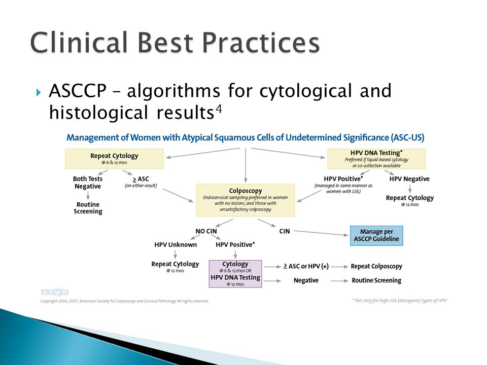 Clinical Best Practices