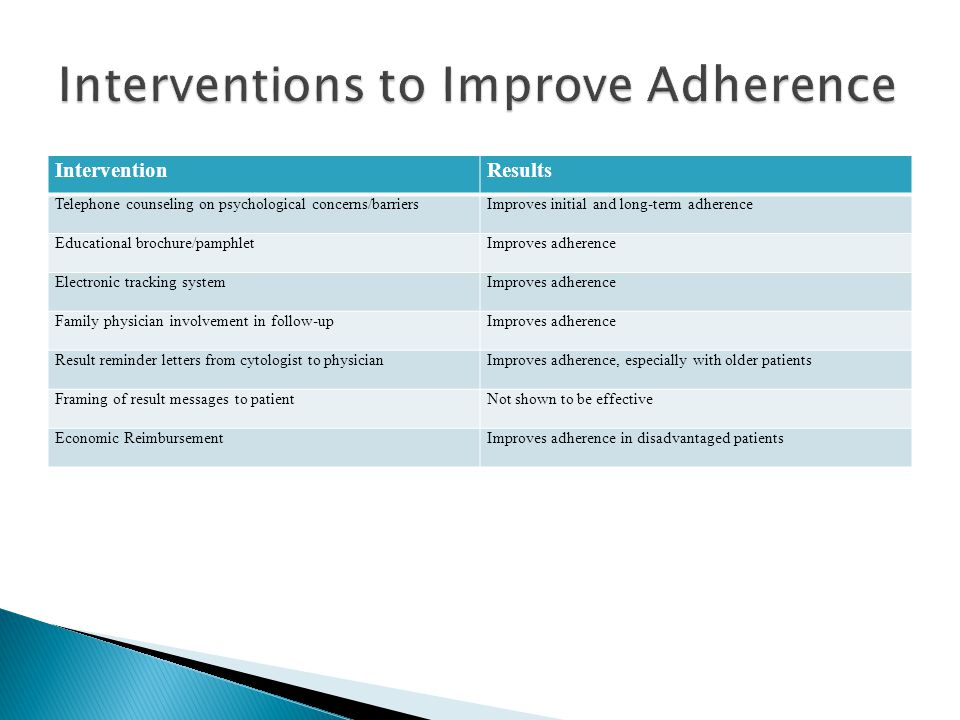 Interventions to Improve Adherence