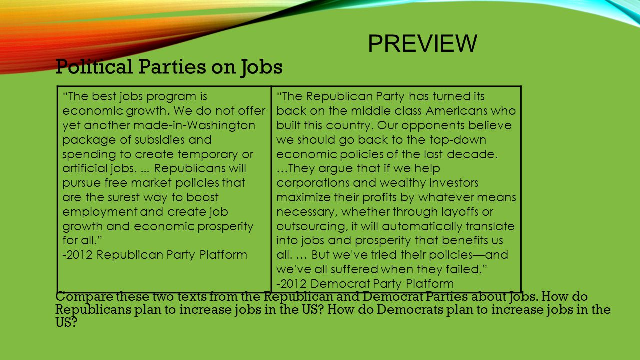 Unit 6 Lesson 2 Political Parties ppt video online download – Worksheet Comparing American Political Parties