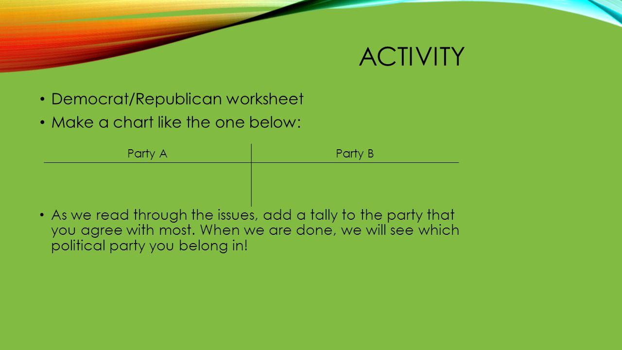 Activity Democrat/Republican worksheet