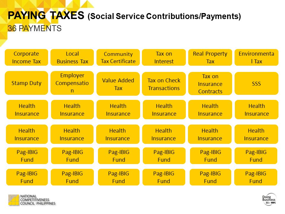 PAYING TAXES (Social Service Contributions/Payments)