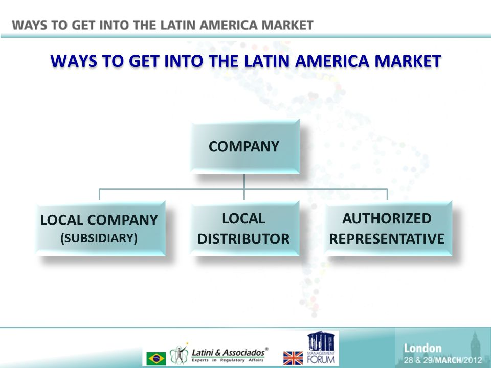 WAYS TO GET INTO THE LATIN AMERICA MARKET