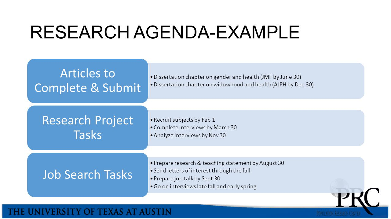 RESEARCH AGENDA-EXAMPLE