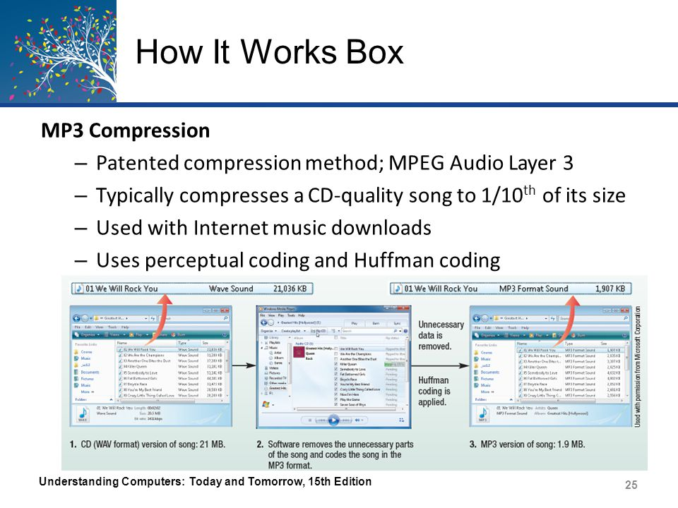 How It Works Box MP3 Compression