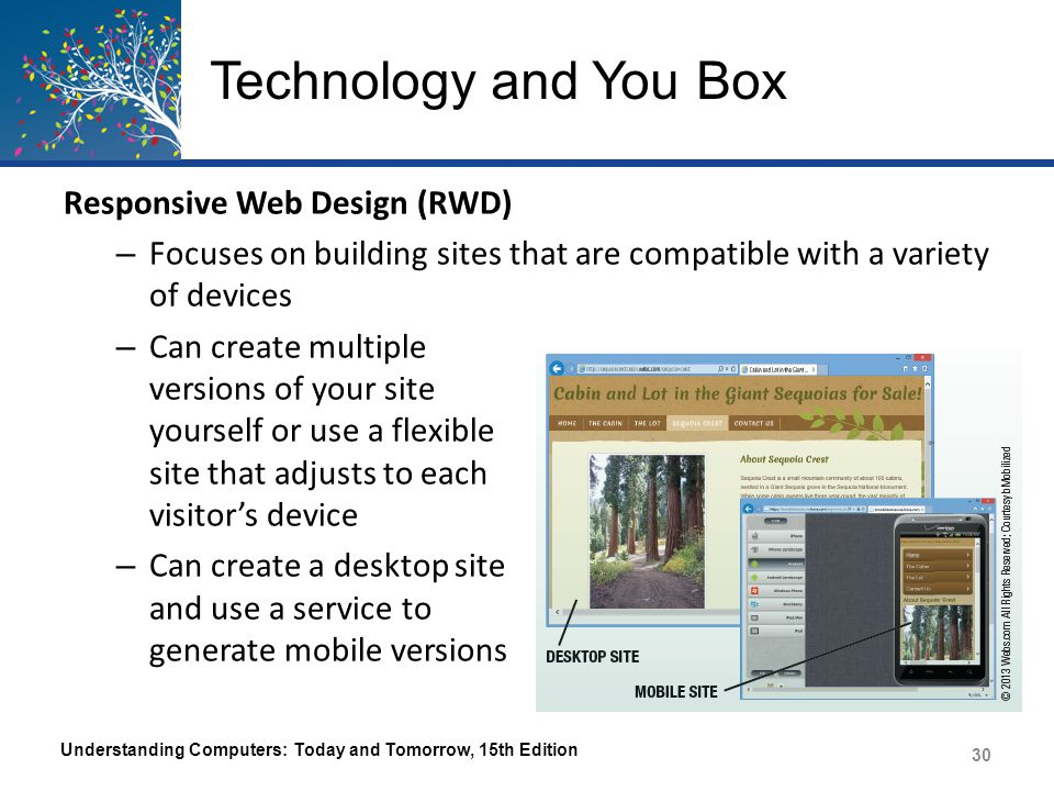 Technology and You Box Responsive Web Design (RWD)