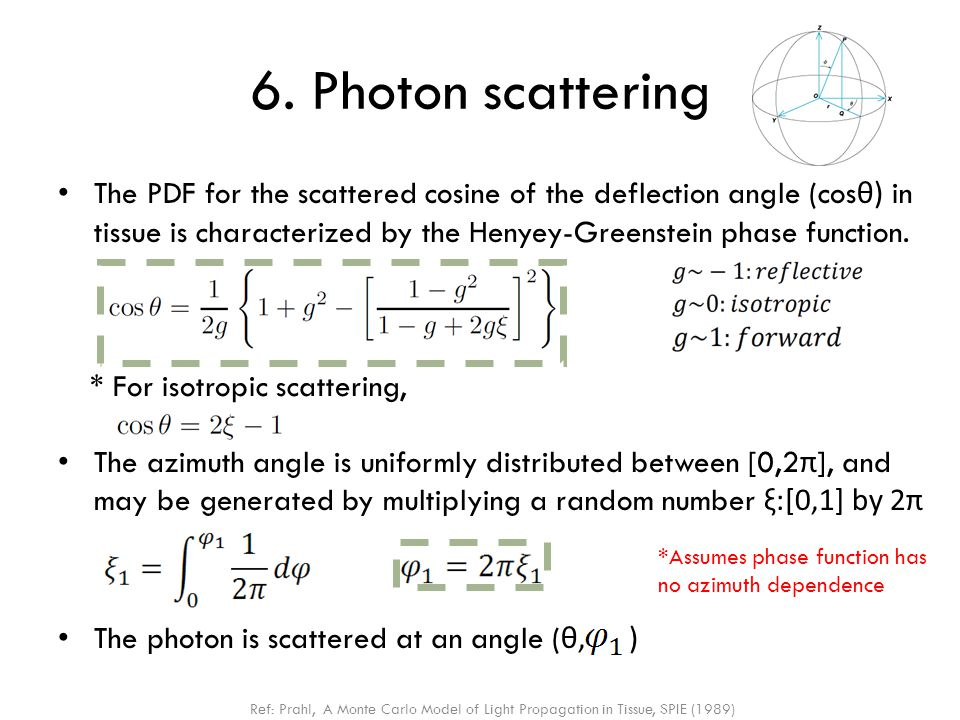 6. Photon scattering