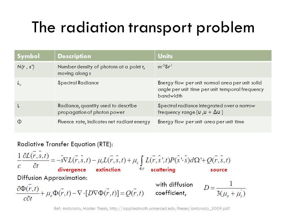 The radiation transport problem