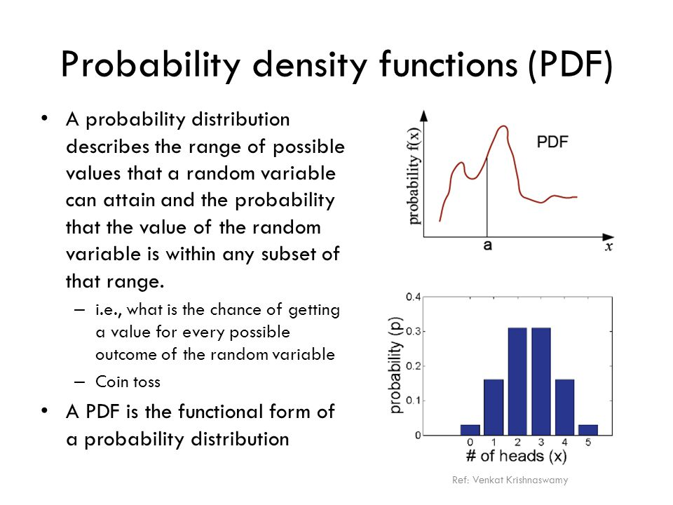 Probability density functions (PDF)