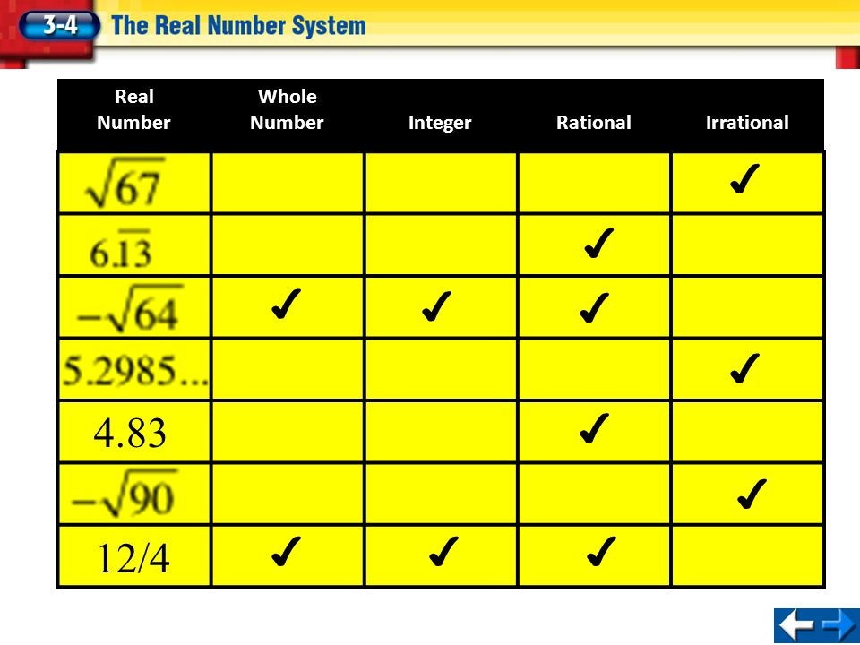 4.83 12/4 ✔ ✔ ✔ ✔ ✔ ✔ ✔ ✔ ✔ ✔ ✔ Real Number Whole Number Integer