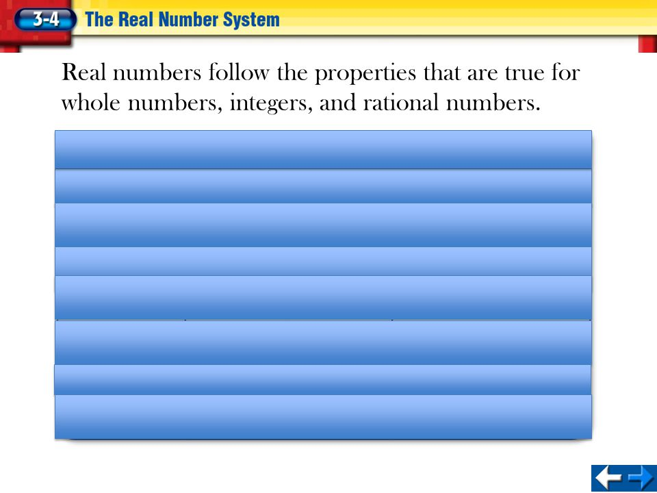 Real numbers follow the properties that are true for