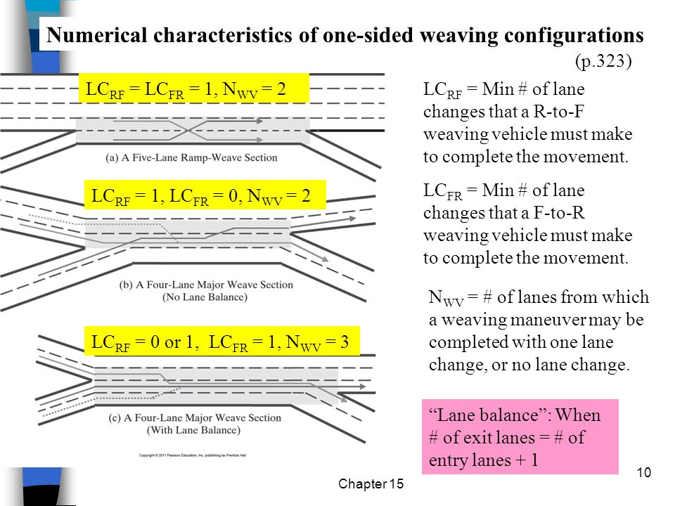 Numerical characteristics of one-sided weaving configurations
