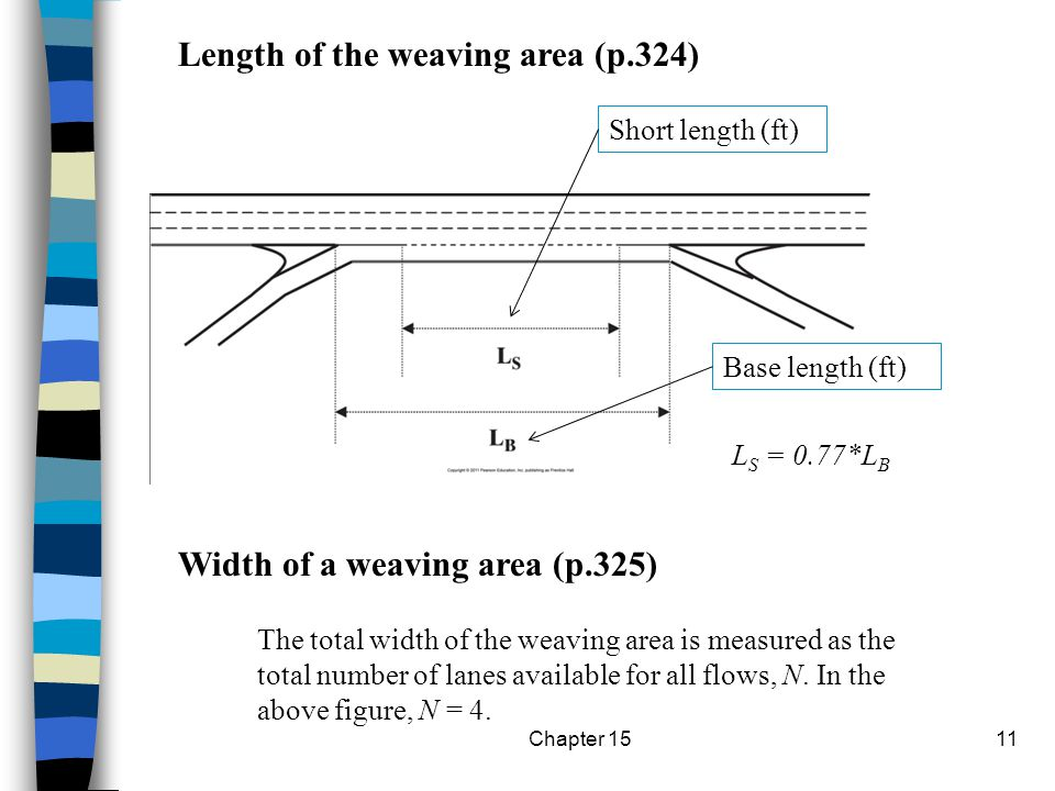 Length of the weaving area (p.324)