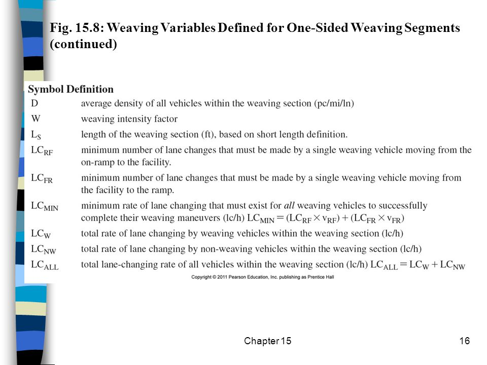 Fig. 15.8: Weaving Variables Defined for One-Sided Weaving Segments (continued)