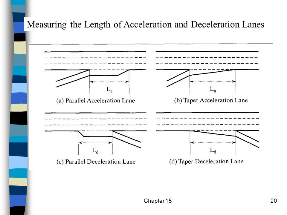 Measuring the Length of Acceleration and Deceleration Lanes