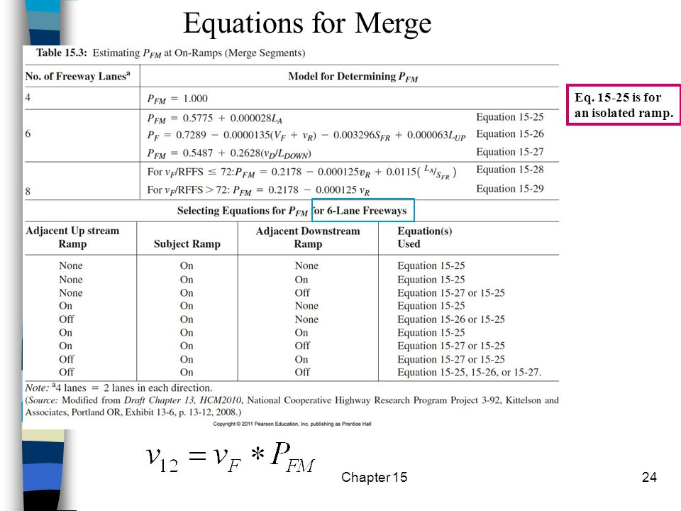 Equations for Merge Eq. 15-25 is for an isolated ramp. Chapter 15